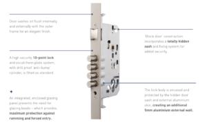 Aluminium Doors - Strong & Secure